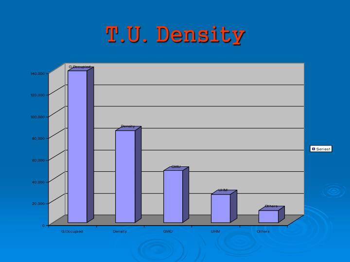 T.U. Density