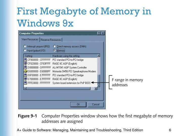 First Megabyte of Memory in Windows 9x