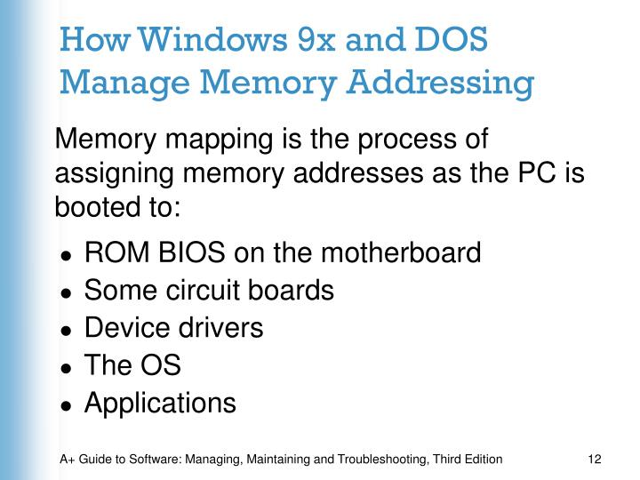 How Windows 9x and DOS Manage Memory Addressing