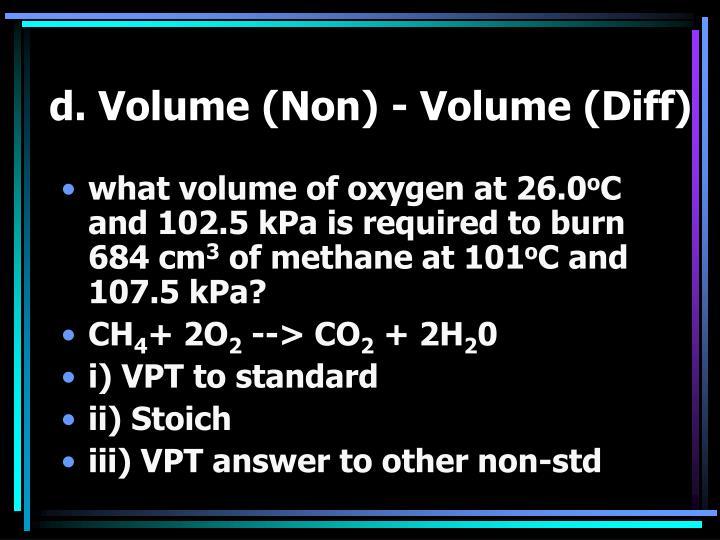 d. Volume (Non) - Volume (Diff)
