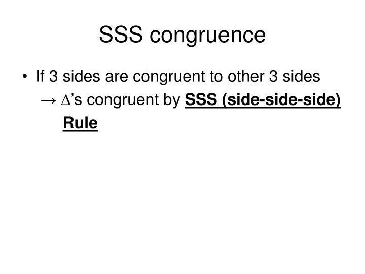 SSS congruence