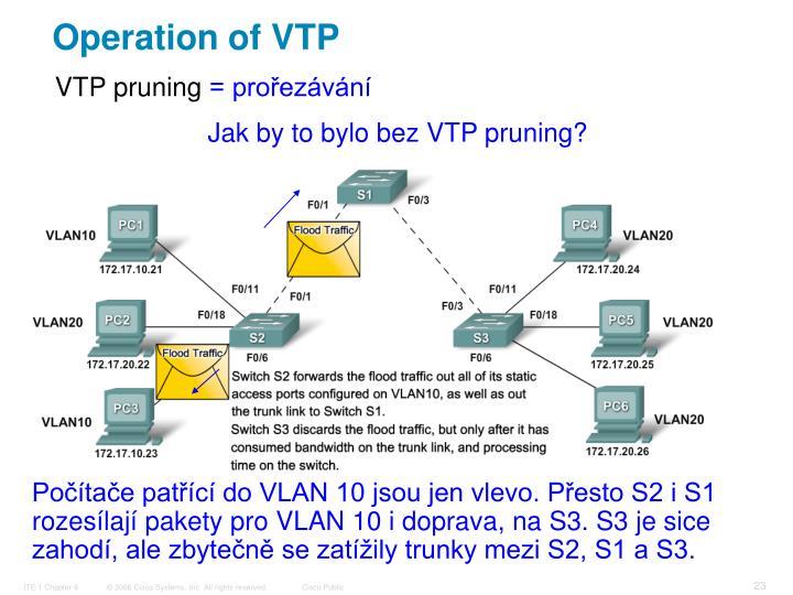Operation of VTP