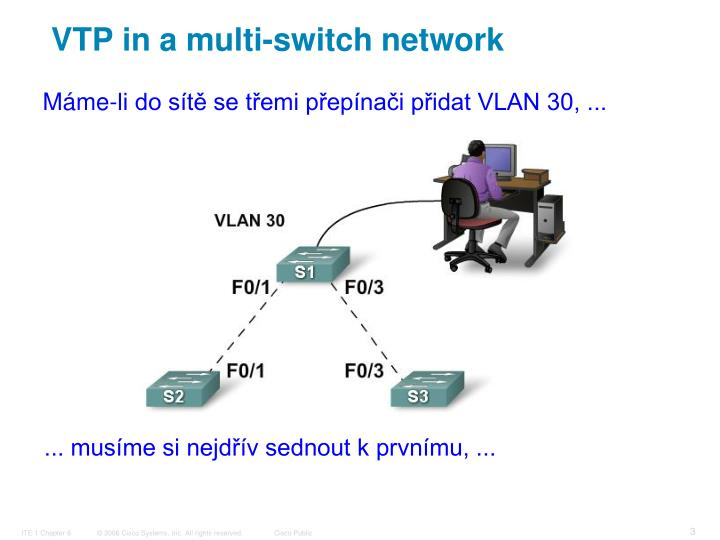 Vtp in a multi switch network
