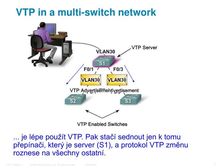VTP in a multi-switch network