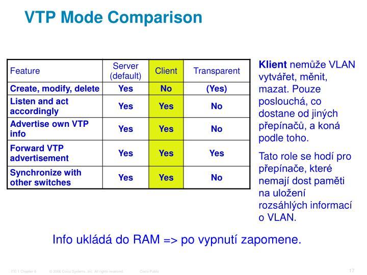 VTP Mode Comparison