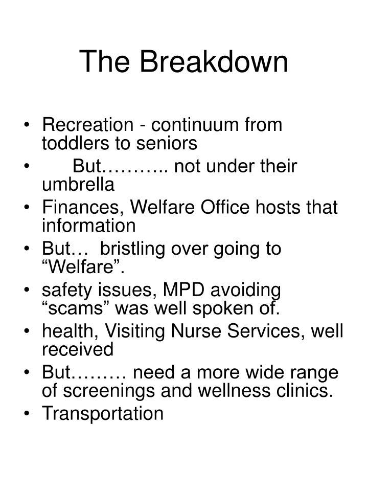 The Breakdown