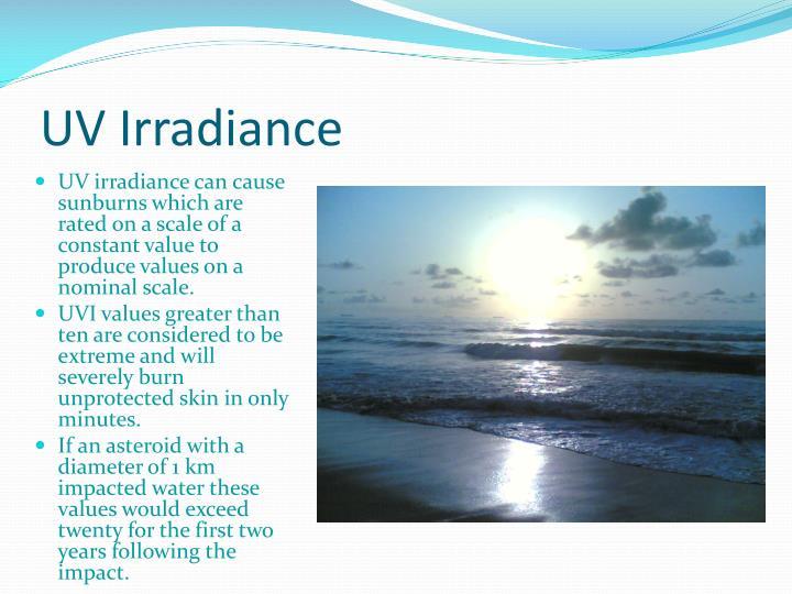 UV Irradiance