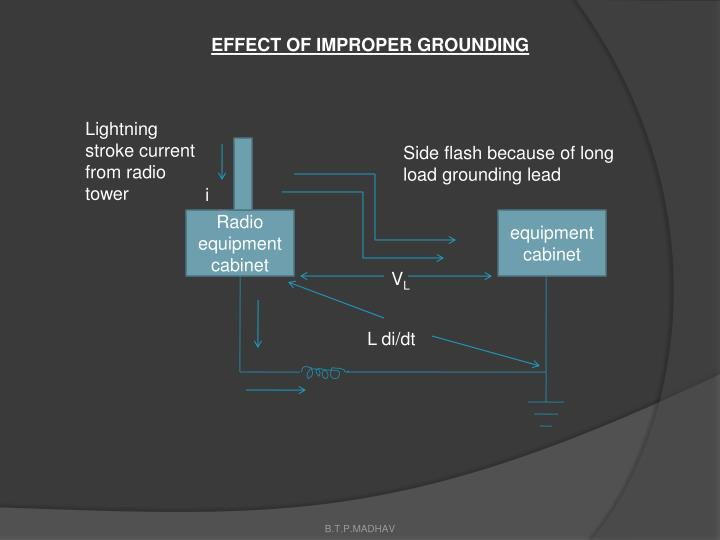EFFECT OF IMPROPER GROUNDING