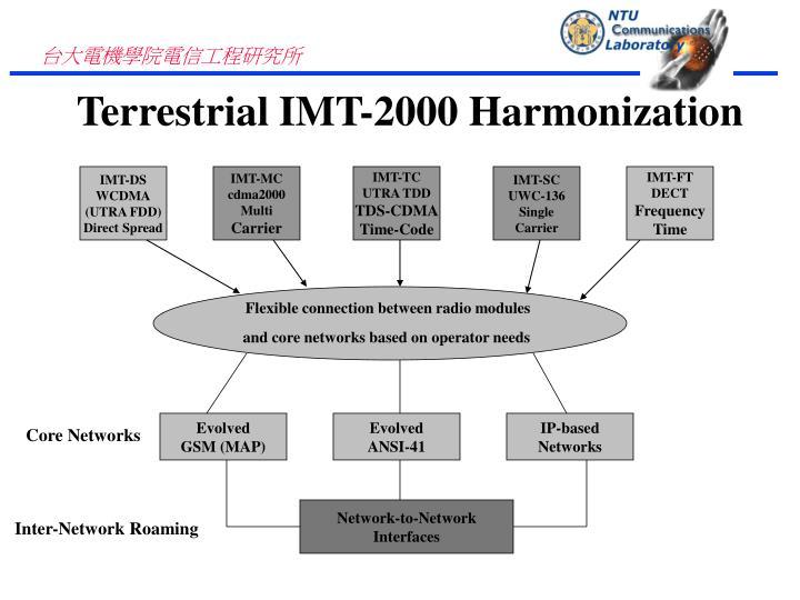 Terrestrial IMT-2000 Harmonization