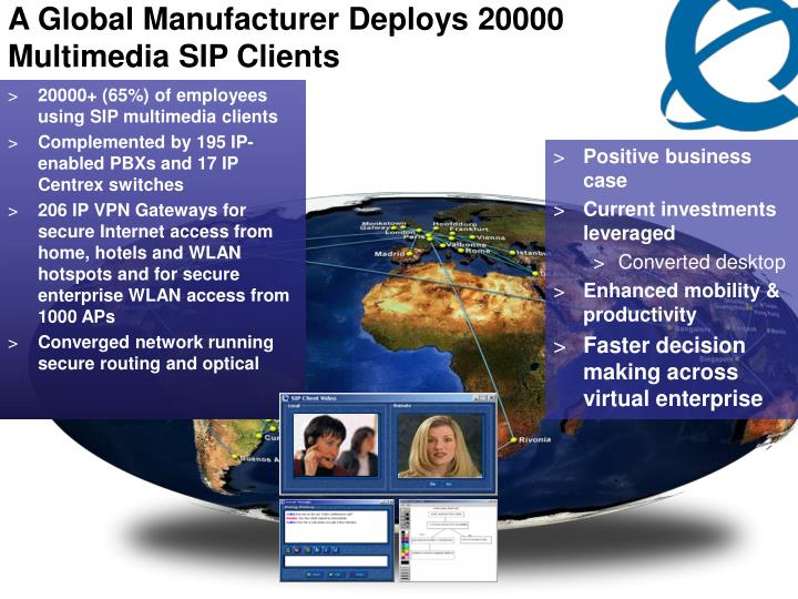 A Global Manufacturer Deploys 20000 Multimedia SIP Clients