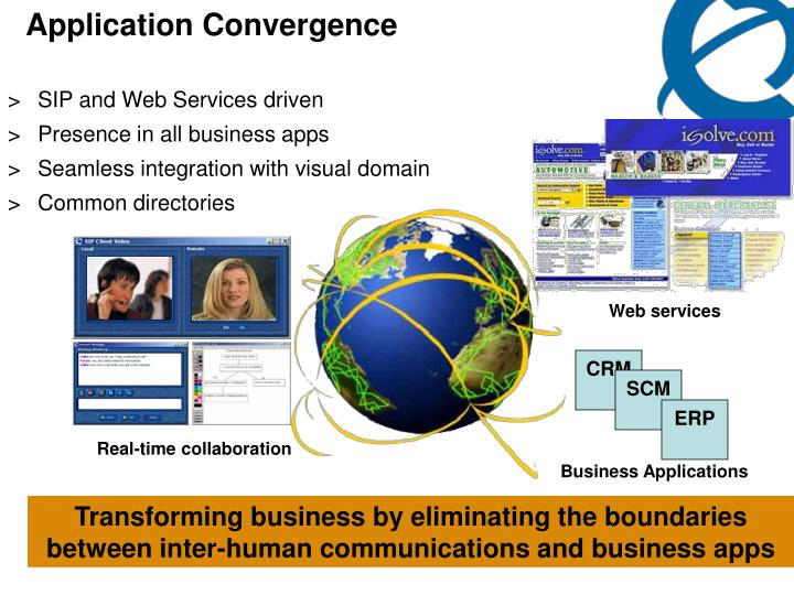 Application Convergence