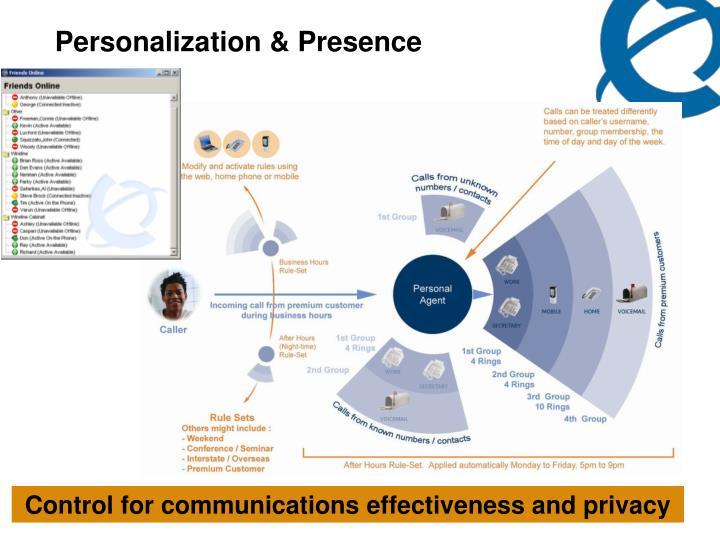 Personalization & Presence