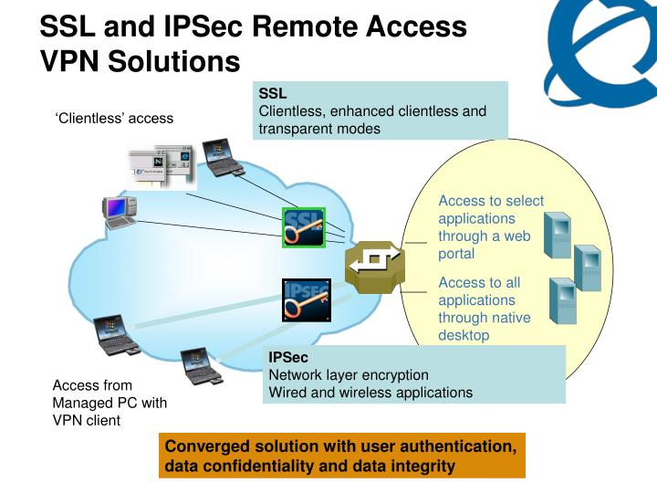 SSL and IPSec Remote Access VPN Solutions