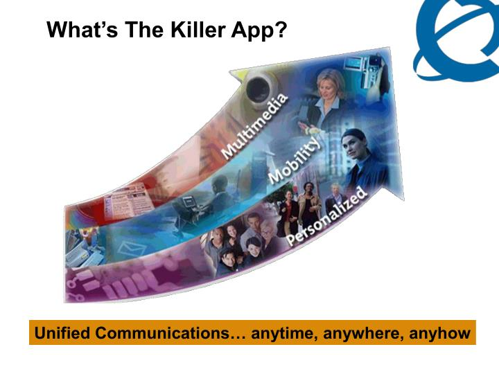 What's The Killer App?