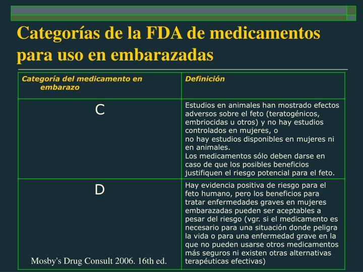 Categorías de la FDA de medicamentos para uso en embarazadas