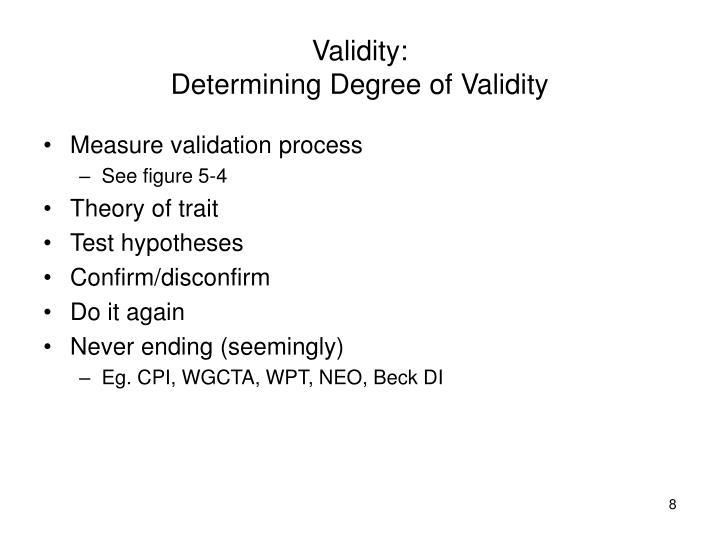 Validity: