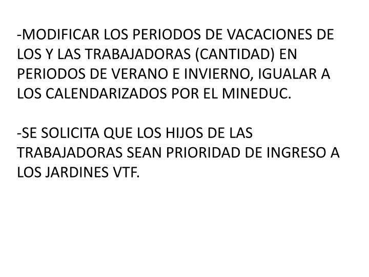 MODIFICAR LOS PERIODOS DE VACACIONES DE LOS Y LAS TRABAJADORAS (CANTIDAD) EN PERIODOS DE VERANO E INVIERNO, IGUALAR A LOS CALENDARIZADOS POR EL MINEDUC.