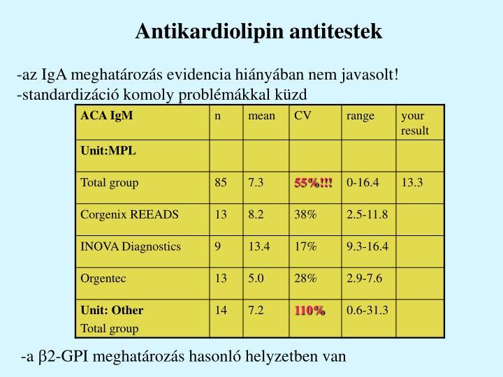 Antikardiolipin antitestek