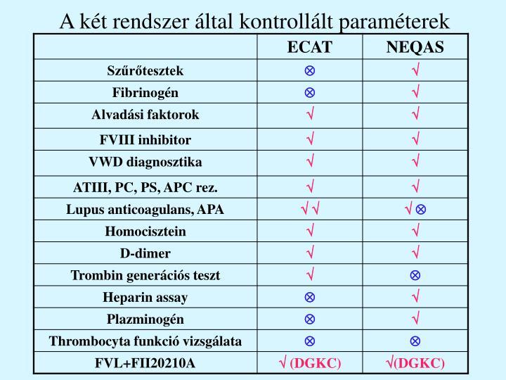 A két rendszer által kontrollált paraméterek