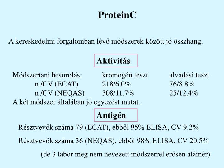 ProteinC
