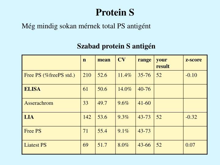 Protein S