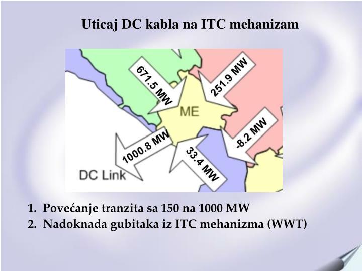 Uticaj DC kabla na ITC mehanizam