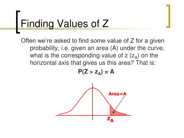 Finding Values of Z