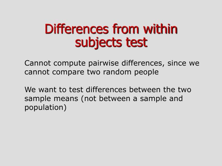 Differences from within subjects test