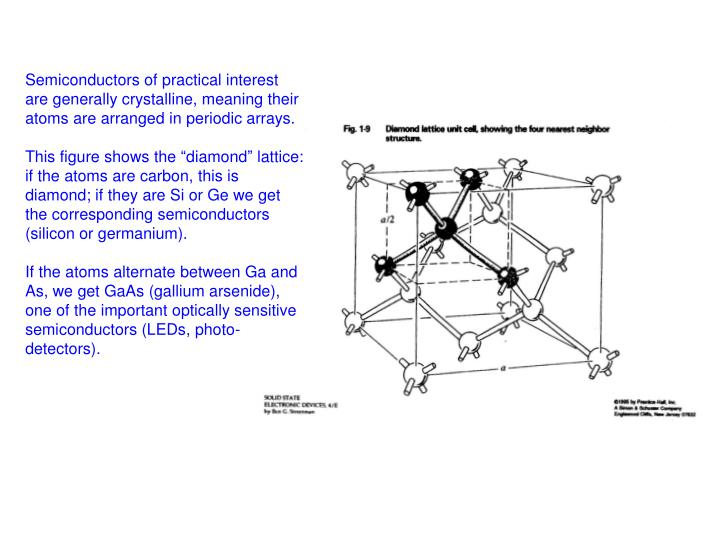 Semiconductors of practical interest are generally crystalline, meaning their atoms are arranged in ...