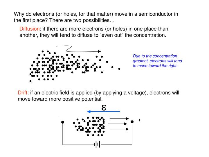 Why do electrons (or holes, for that matter) move in a semiconductor in the first place? There are two possibilities