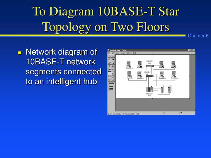 To Diagram 10BASE-T Star Topology on Two Floors