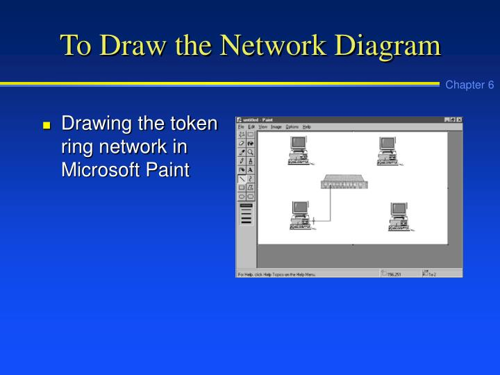 To Draw the Network Diagram
