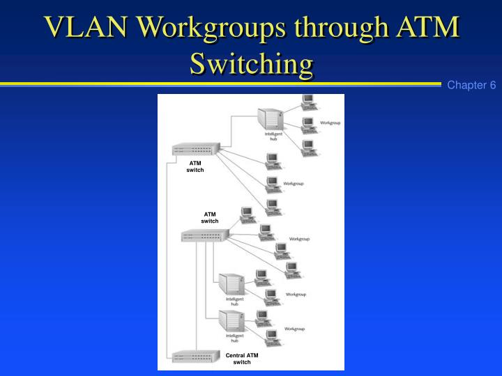 VLAN Workgroups through ATM Switching