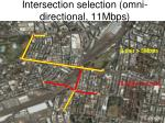 intersection selection omni directional 11mbps