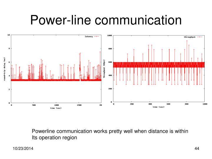 Power-line communication