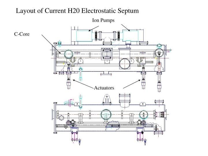 Layout of Current H20 Electrostatic Septum