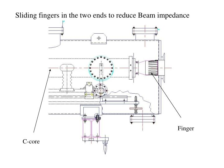 Sliding fingers in the two ends to reduce Beam impedance