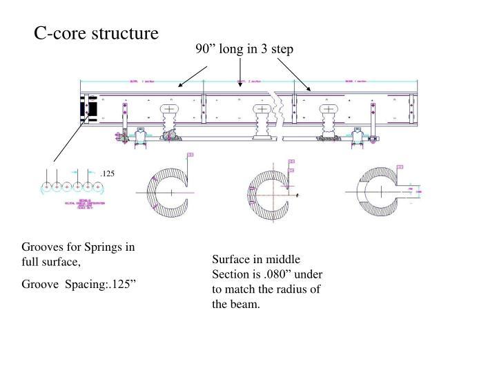 C-core structure