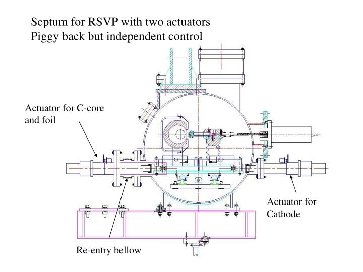 Septum for RSVP with two actuators