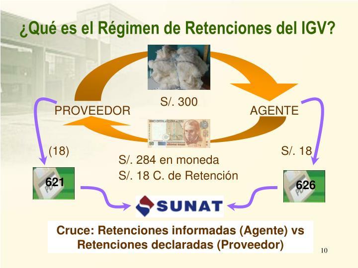 ¿Qué es el Régimen de Retenciones del IGV?
