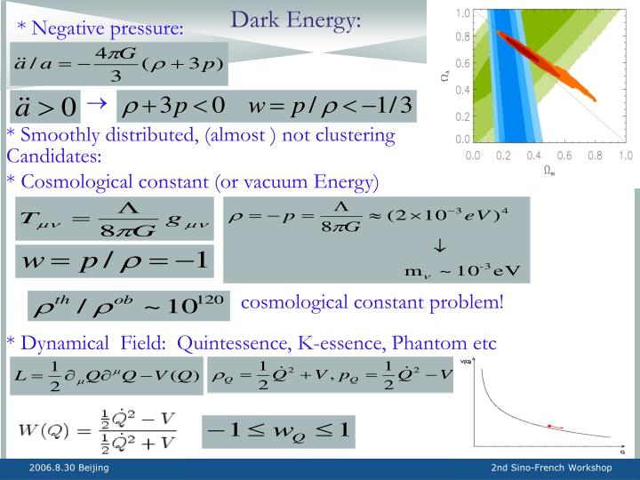 Dark Energy: