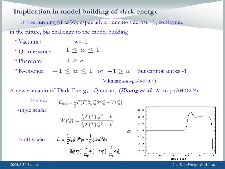Implication in model building of dark energy