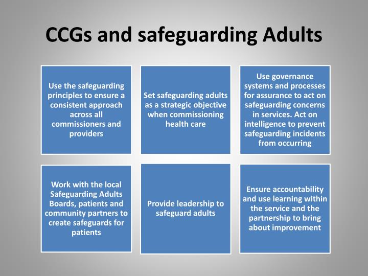 CCGs and safeguarding Adults
