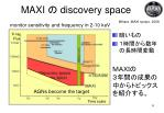 maxi discovery space
