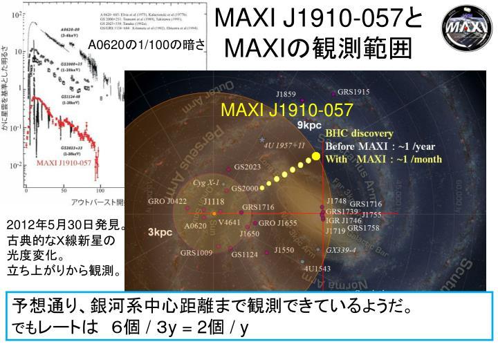 MAXI J1910-057