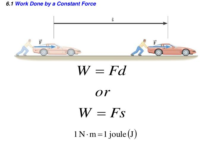 6 1 work done by a constant force