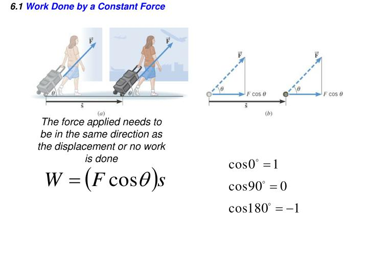 6 1 work done by a constant force1