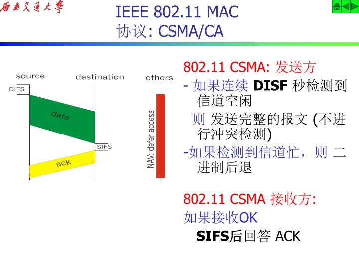 802.11 CSMA: