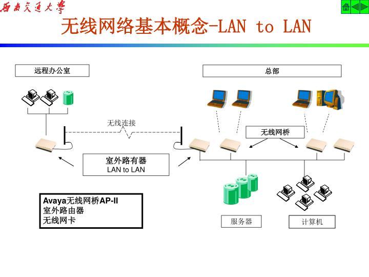 无线网络基本概念