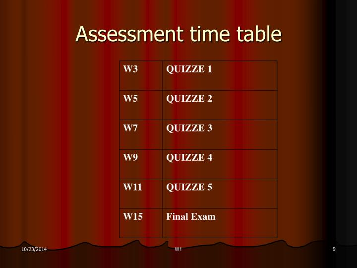 Assessment time table